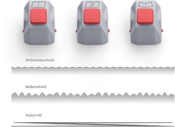Dahle snijkoppen voor snijmachine model 507 (generatie 2020), set, 3 stuks (perforatie, zigzag en kartel)